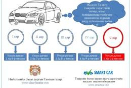 Автомашины улсын дугаар нь 5,0-ээр төгссөн бол энэ сард албан татвар, төлбөр хураамжаа төлнө