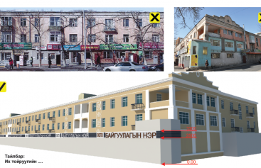 Дүүрэг бүрт жишиг хаяг, хаягын байгууламж бүхий гудамжуудыг бий болгох ажлыг эхлүүлээд байна